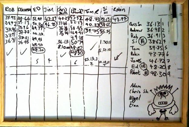 April TickerTape Board